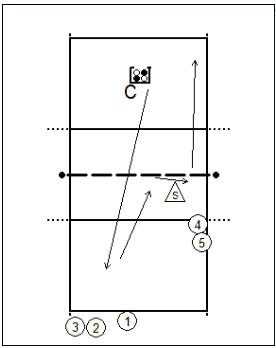aanval-op-rechtsvoor-midden-en-buiten-2