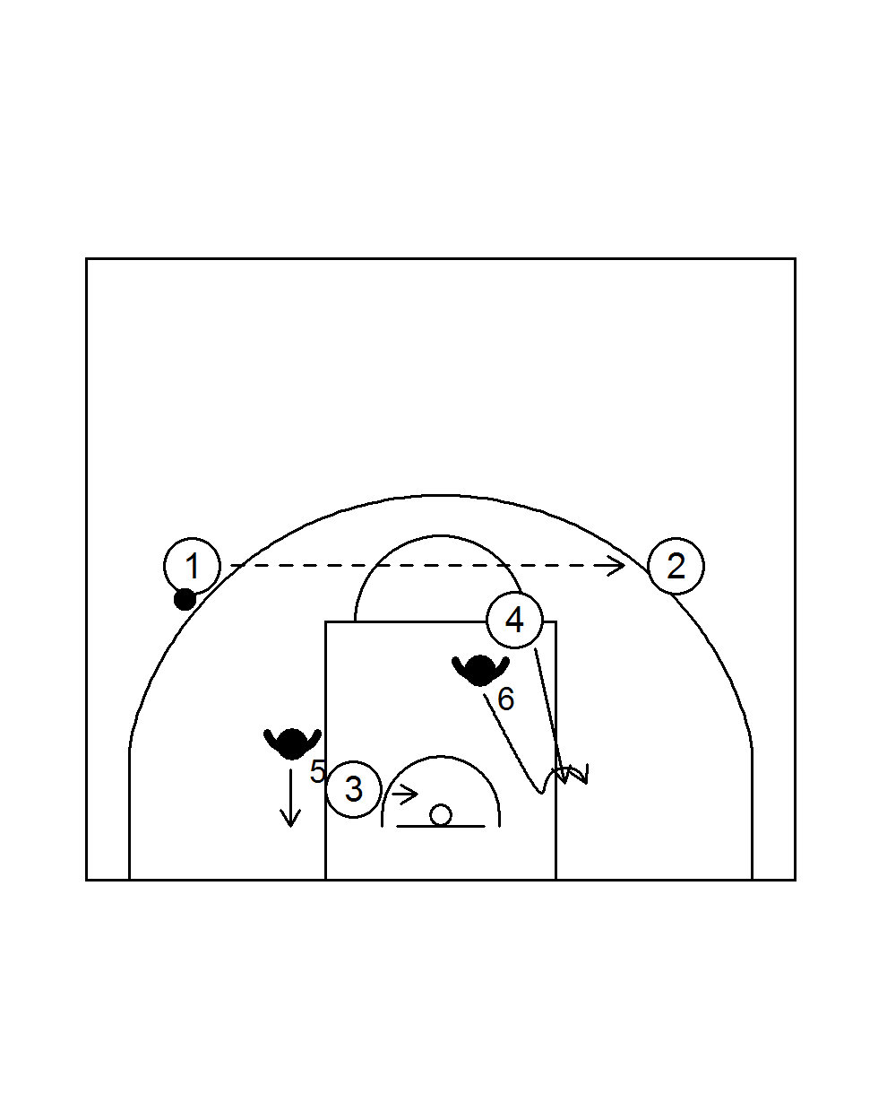 front-the-mid-post