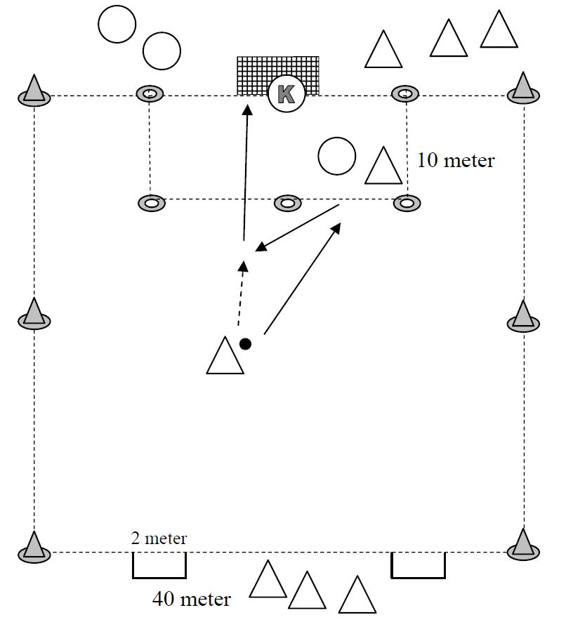 loopacties-van-de-spelers-zonder-bal-verbeteren