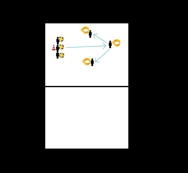 doorloop-en-schot-oefening-op-meerdere-palen