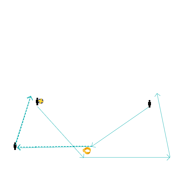 achtjes-draaien-1