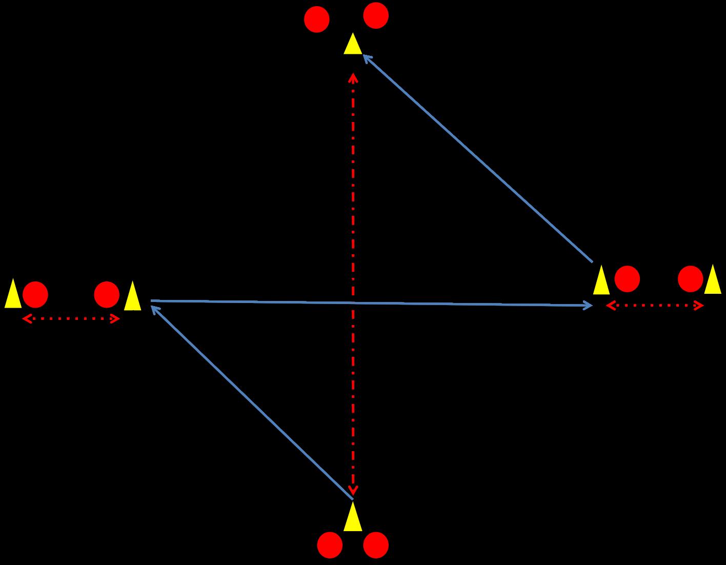 ruit-lopen-oef-1-3