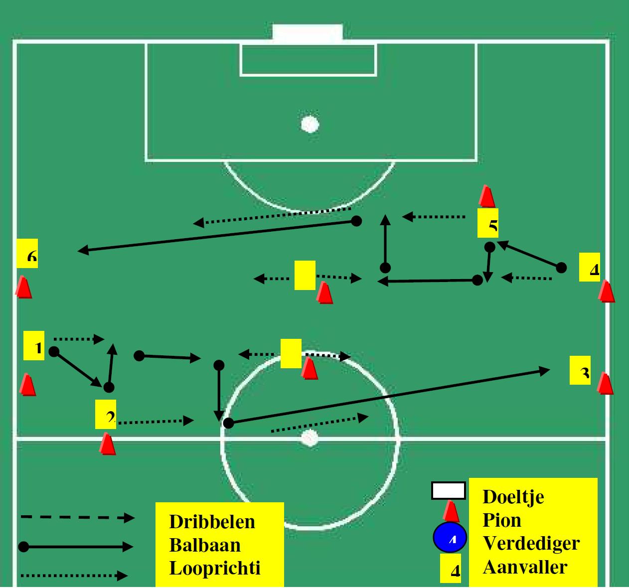 1-2-combinatie-aanspelen-diepe-spits-en-bijsluiten-gevolgd-door-lange-bal
