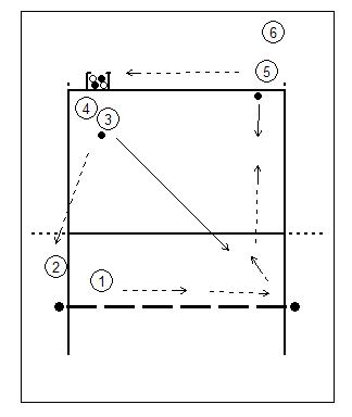 blokkeren-4