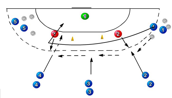 aanvaloefening-volg-je-pass-1