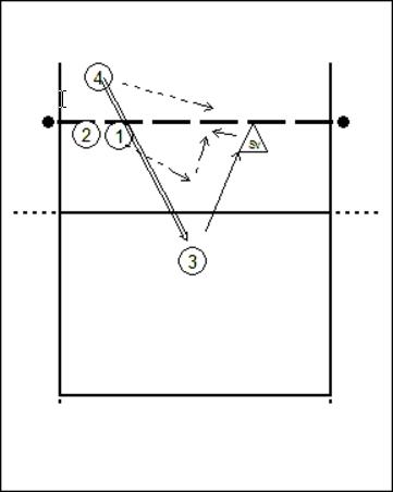 aanval-op-midden-na-een-2-blok-5