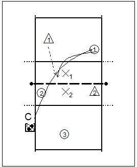 prikken-in-het-midden-3