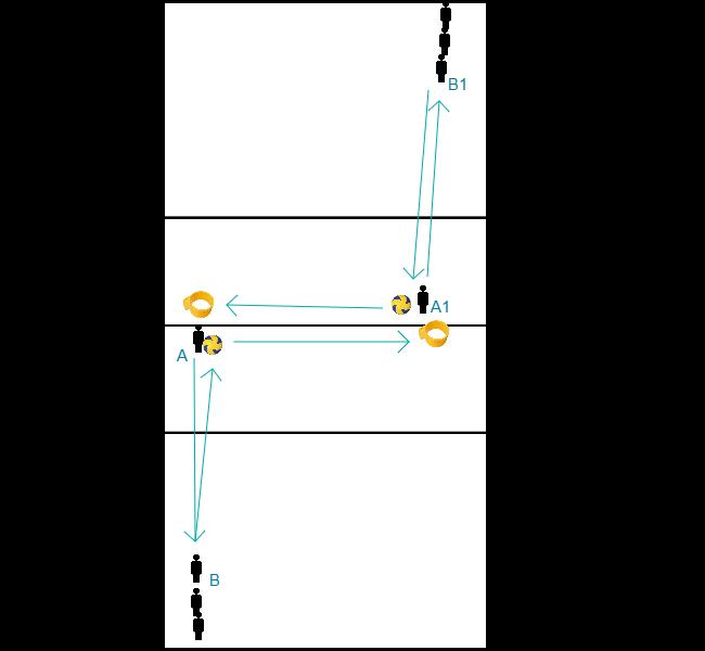 korf-pass-2