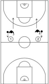 1-tegen-1-achteruit-half-veld-1