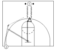 2-ball-pass-2-man-shot-basketball-drill