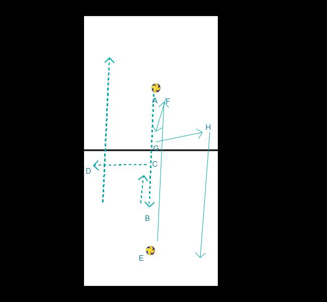 receptie-pass-aanval