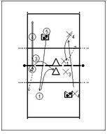 aanval-op-positie-3-en-4-3