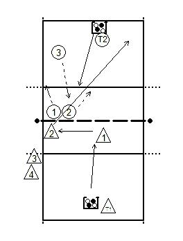 aanval-na-een-2-blok-1