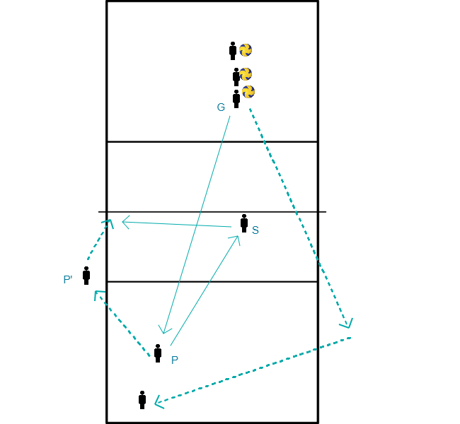 inslaan-icm-aangooi-pass-3