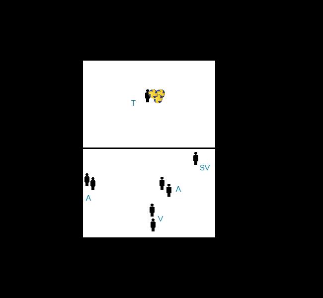 aanvallen-op-midden-en-buiten-1