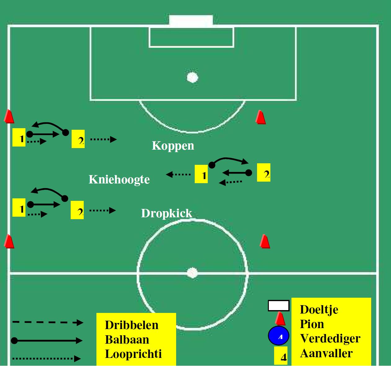 verbeteren-koppen-volley-en-dropkick-1