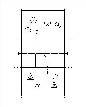 3-meter-spel-1