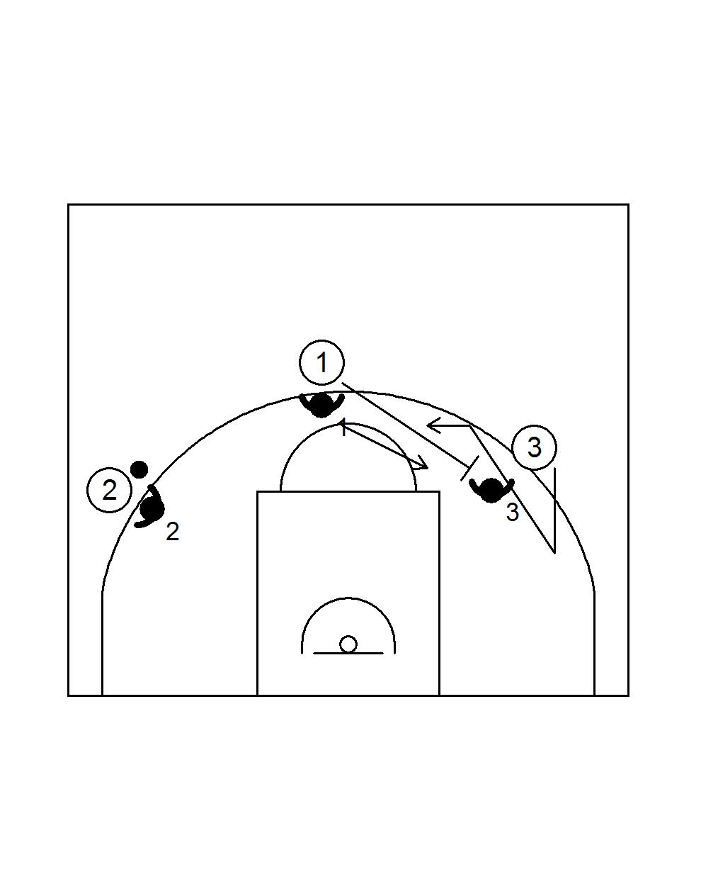 motion-3-on-3-perimeter