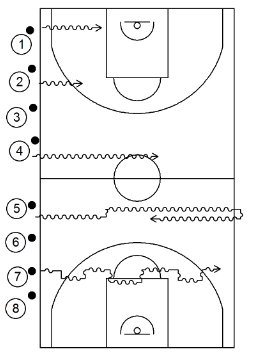 dribbelen-dribbel-fundamentals