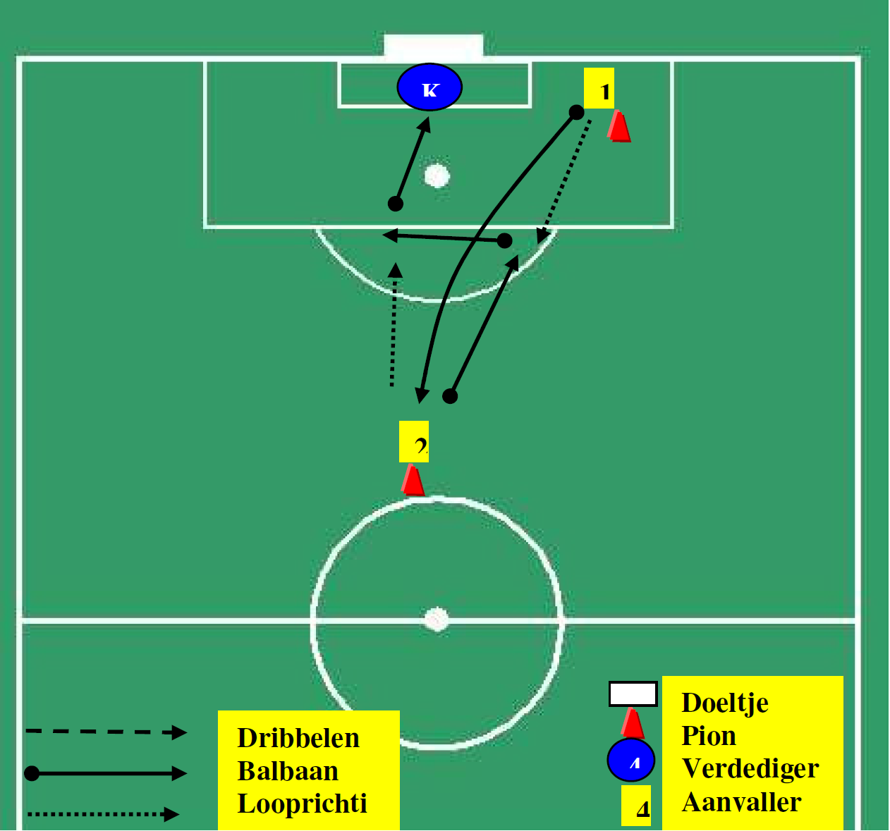 long-pass-kick-followed-by-a-1-2-combination-with-finishing-on-target