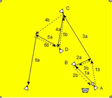 passen-met-dynamische-positiespel-2