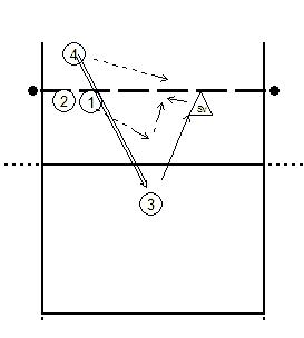 aanval-op-midden-na-een-2-blok-2