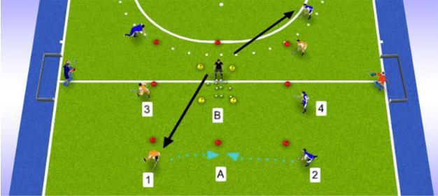 spelen-van-1-1-en-2-1-2-2-op-kant-met-gebruik-van-dreiging-en-schijn