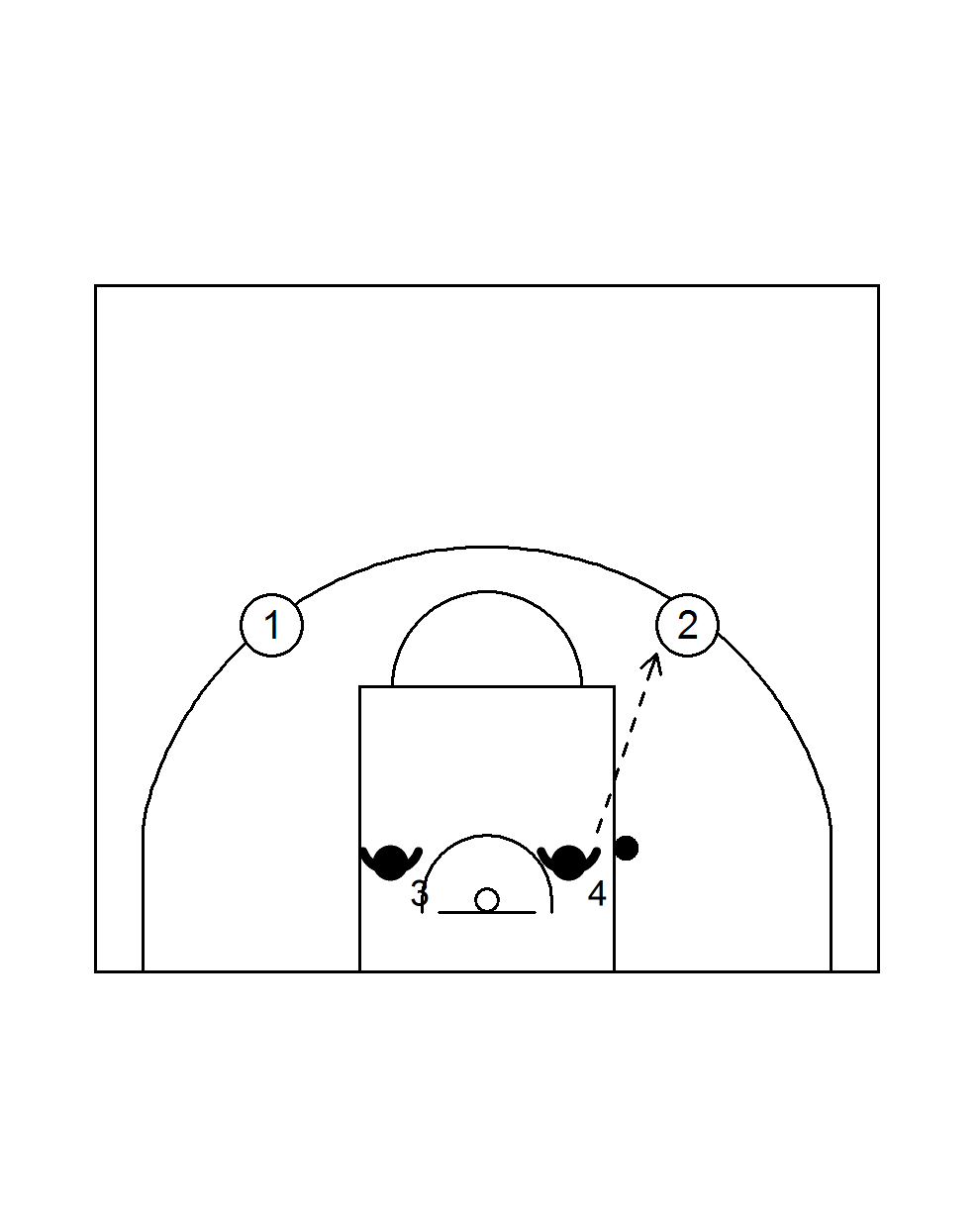 close-out-defense-2-2