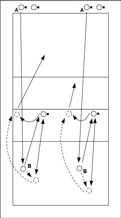 passen-verdedigen-en-aanvallen-3