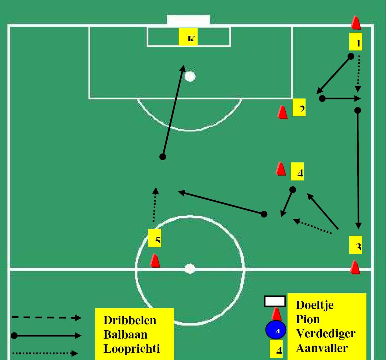 verbeteren-passen-trappen-schieten-in-combinatie-met-afwerken-1