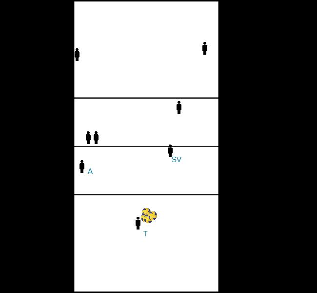 10x-scoren-uit-aanval