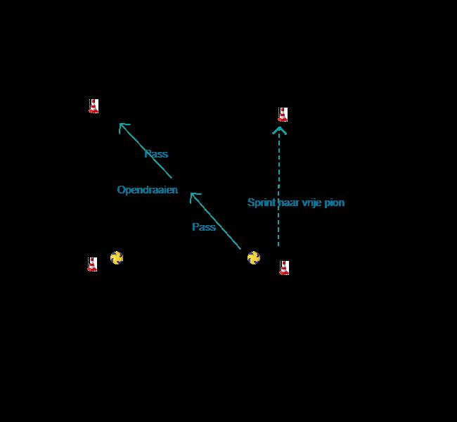 opendraaien-in-vierkantje-1