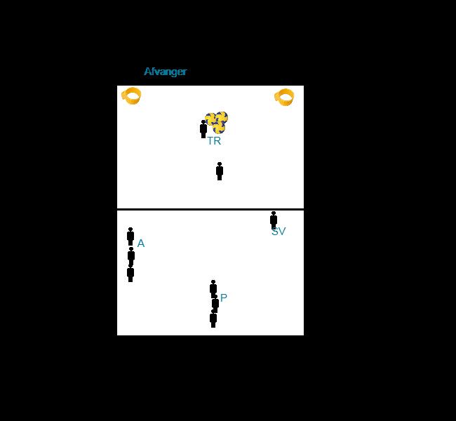 kern-2-bh-ver-kunnen-spelen
