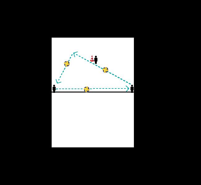 pass-circuit
