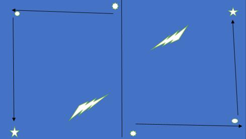 estafette-met-zijwaardse-looppas-en-duik-1