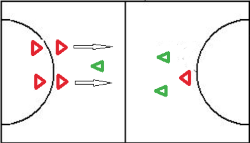 tegenaanval-lopen-in-tweetallen-en-scoren