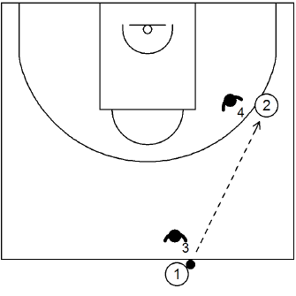 forward-3-options-quarter-field-back-door