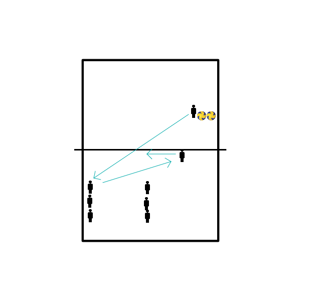 attacks-on-position-4-and-3-and-2