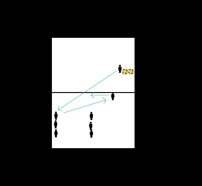 aanvallen-op-positie-4-en-3-en-2-3