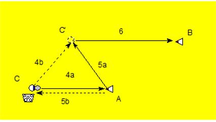 dieptepas-1