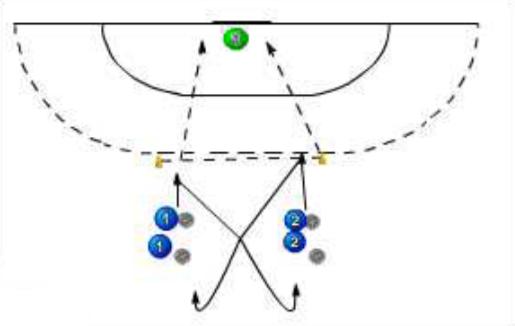 cirkel-worp-2-groepen