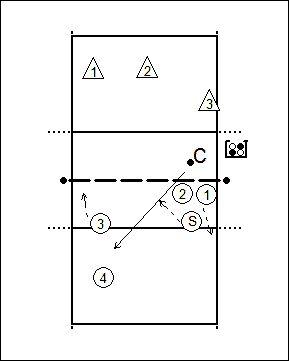 omschakelen-van-verdediging-naar-aanval-7
