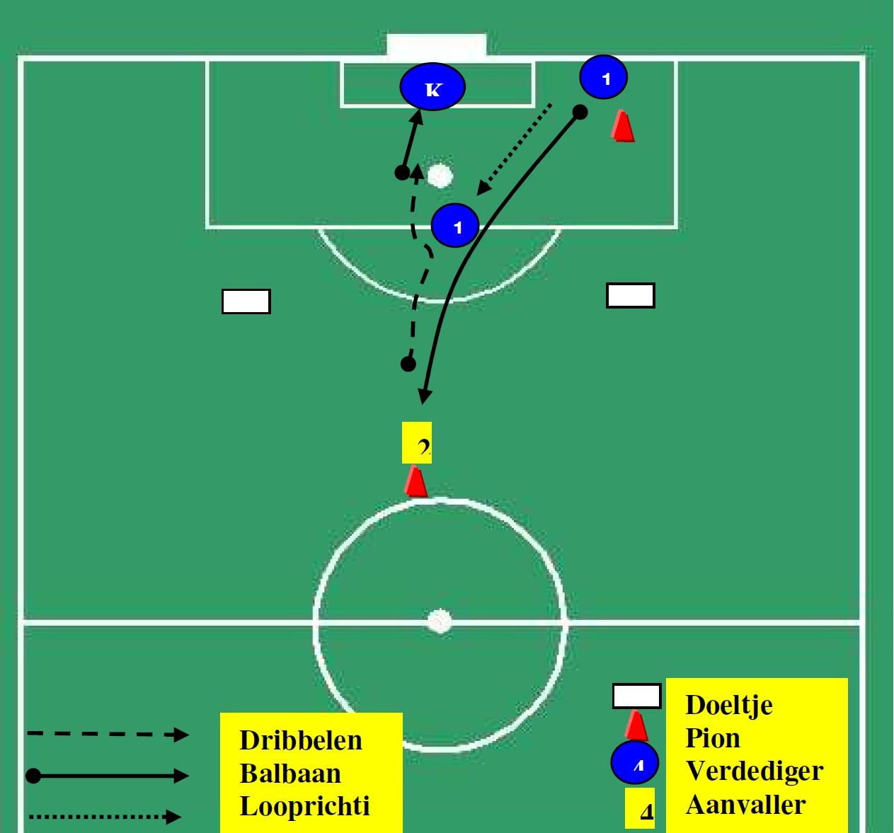 lange-pass-trap-gevolgd-door-1-tegen-1-1