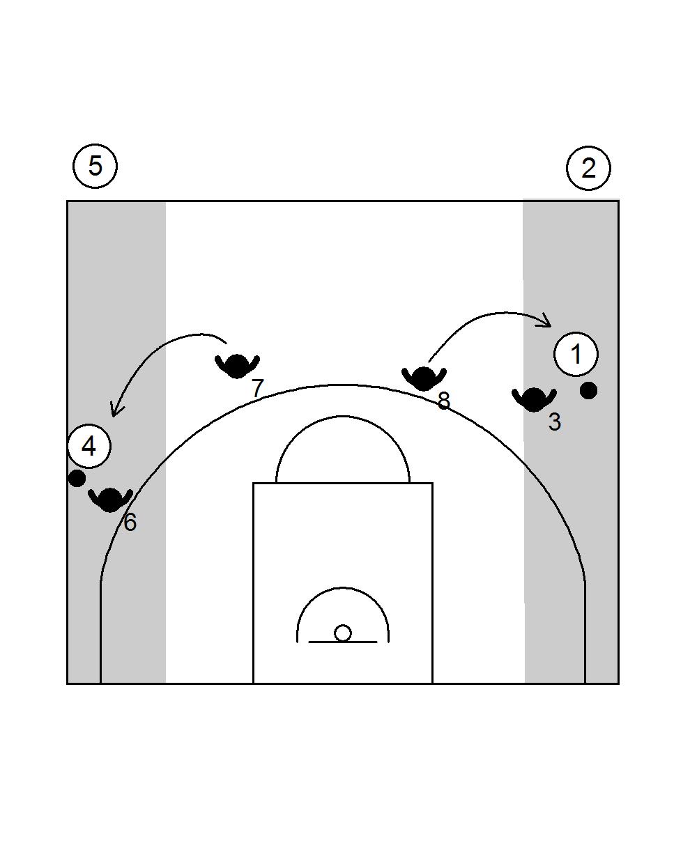 dribbelaar-lane-double-team