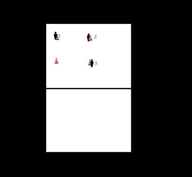 rotoefening-2