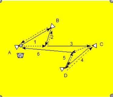 passen-en-positiespel-2