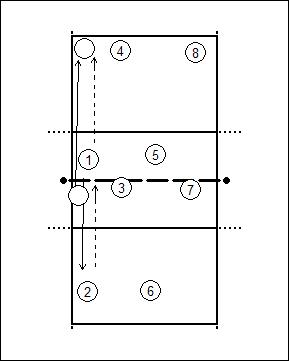warming-up-met-blok-en-verdedigen-1