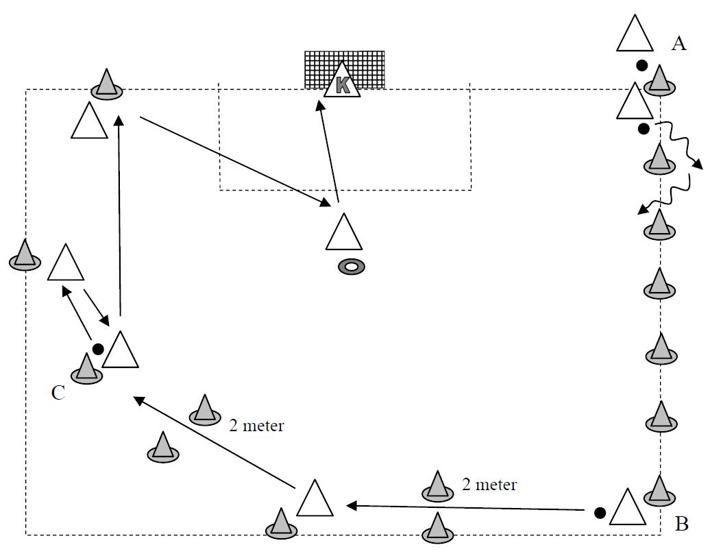 veldverplaatsing-met-opbouw-via-flank-en-afwerken-op-doel