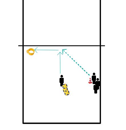 spelverdeler-inlopen-van-rechts-2