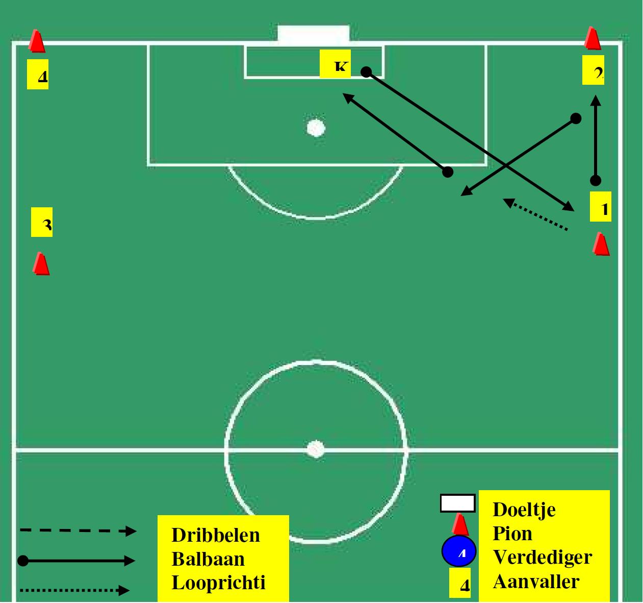 integrale-training-doelschop-keeper-gevolgd-door-afwerken-op-doel-1